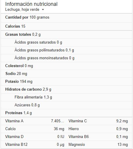 propiedades vitaminas y beneficios de la lechuga